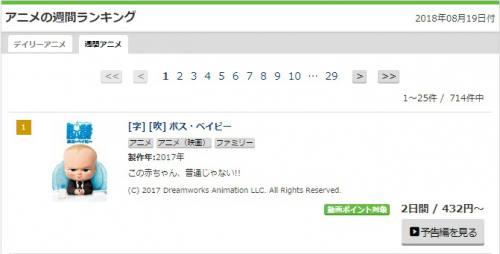 music.jpアニメランキング