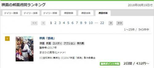 music.jp邦画ランキング