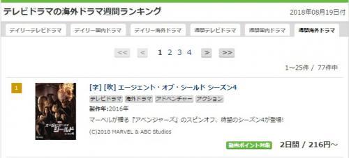 music.jp海外ドラマランキング