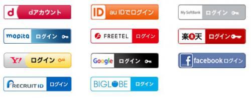 music.jpログインIDの種類