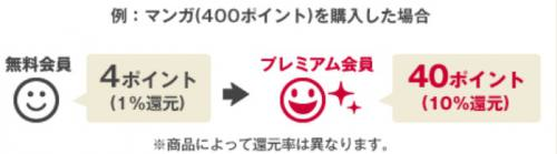 music.jp還元ボーナス